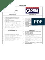 ANALISIS FODA GLORIA.docx