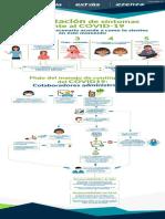 5. Orientacion de sintomas frente al COVID19.pdf