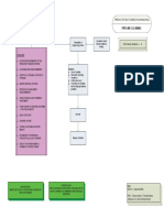 Pipeline System Cleaning .pdf