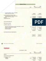 Honda Balance Sheet
