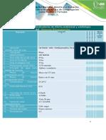 Anexo 3 Tablas indicadores Paso 5 (1).pdf