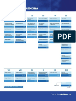 Plan-de-estudios-Medicina.pdf