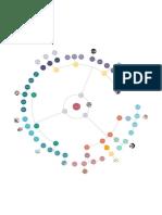 Modelo de Mapa Mental Mkt