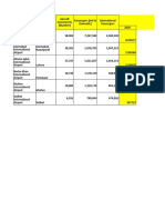 Pakistan Airport Passenger Data.xlsx