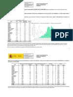 Actualización de datos del coronavirus en España del 30 de abril de 2020