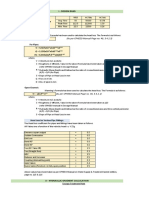 STP Design Calculations