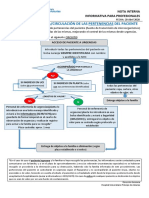INF_CIRCUITO PERTENENCIAS DE PACIENTES_20_4_20 , HUPA,Madrid,Spain