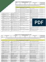 lista denumiri marfuri periculoase ADR 2019 tabel A - EN + FR + DE + RO