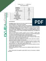 Taller de Panaderia Febrero (Henrique Ramirez) pdf