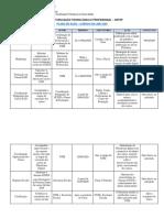 Plano de Ação - Cursos On line CETEP - Primeira Etapa