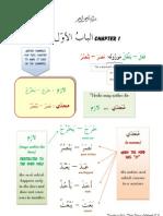 10 Chapter 1 Laazim Muta3addee Qiyaasi Samaa3ee