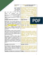 Contrato_de_Licencias_CV003276.docx
