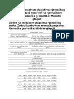 Vježbe na modalnim glagolima njemačkog jezika