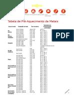 Dicas de Soldagem - Tabela de Pré-Aquecimento de Metais