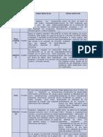 tablavirus-procesadoresLUCIANIEVESR