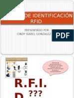 Logística Sistema de Identificación