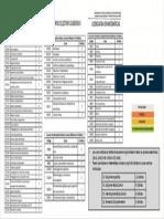 electivos_LIMAT_res_1049_enero.pdf