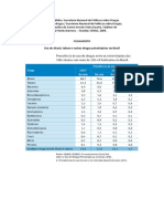 fichamento - epidemiologia álcool e drogas