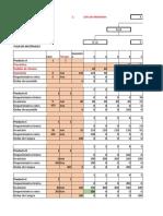 modelo MRP y colas.xlsx