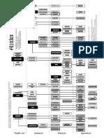 TC Tech Tree.pdf