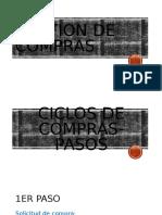CICLO DE COMPRAS