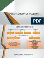 TALLER CONCEPTOS Y CUENTAS.pptx