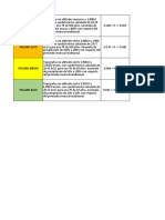 TABLA DE PELIGROSIDAD.xlsx