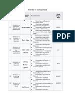 MINISTROS DE GUATEMALA 2020.docx
