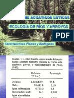 UNIDAD 5_ ECOLOGIA DE RIOS  2020