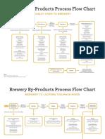 BEER-5139-2015BreweryByProductProcess