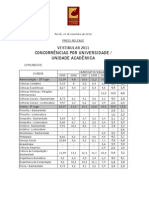 concorrencia 2010 ufpe