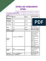GUÍA RÁPIDA DE COMANDOS HTML