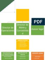 Trajo de admin ORGANIGRAMA FLUGRAMA MANUAL DE FUNCIONES.docx
