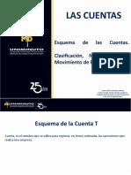 3 LAS CUENTAS - Esquema, Nomenclatura, movimientos y PUC.pptx