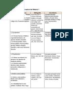 Recorrido Conceptual Modulo 1 (Unidades 1 y 2)