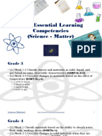 Most Essential Learning Competencies in Science (Matter)