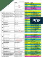 550-FUNCȚII-SINTACTICE (watermark free).pdf