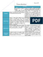 Resumen Factores del 16 PF (1).pdf