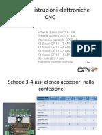 GP protoCNC manuale elettroniche