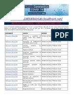 LISTADO DE INFORMACION PUBLICADA POR MINPROTECCION SOCIAL AL 27 ABRIL 2020 COVID 19 (1).pdf