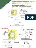 S3-El reactor-Aplicaciones-Medicion parametros-Transductores