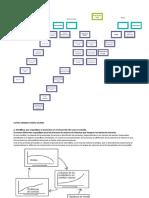 Diagrama y sistemas