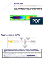 spettroscopia-uv-vis
