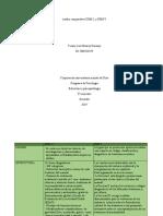cuadro comparativo DSM IV y DSM V