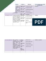 Cuadro Comparativo de los Paradigmas..doc