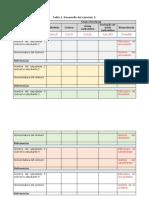 Tabla 2 Fórmulas Unidad 3-G1