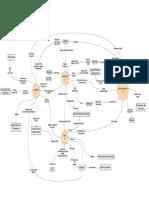 DFD-Diagrama 0.pdf