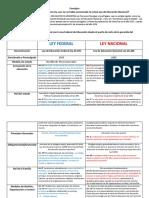 EL DERECHO A LA EDUCACIÓN EN ARGENTINA - Yacono Gabriela.pdf