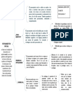 CUADRO SINOPTICO PENSAMIENTO SOCIAL.docx