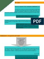 Presentación - Descartes - Meditación II